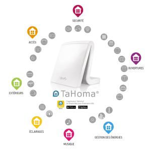 SOMFY : Box Tahoma - Maison connectée